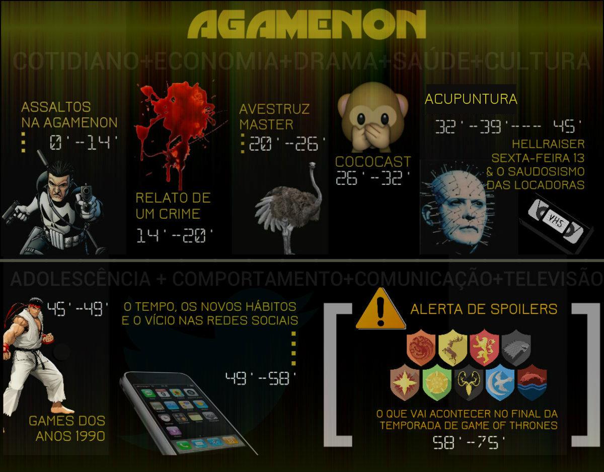 AGAMENON_00_LINHADOTEMPO